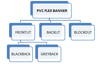 Sunlex Fabrics Pvt  Ltd  - A Leading Manufacturer of